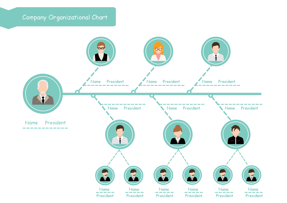 what are good ways to build a tree chart diagram genealogy or