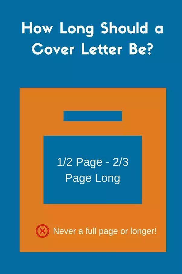 how long should a cover letter be quora