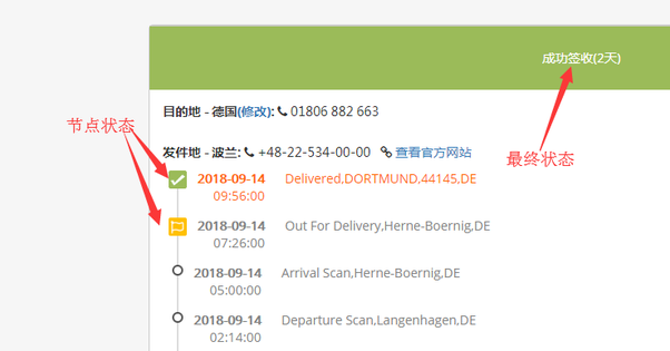 How to figure out the sender of a USPS parcel I never received, with