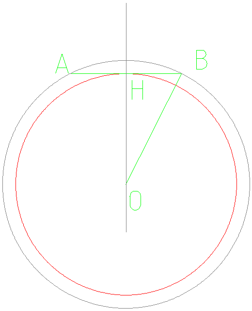 If Two Concentric Circles Whose Bigger Circle Has A Radius Of 13 Cm