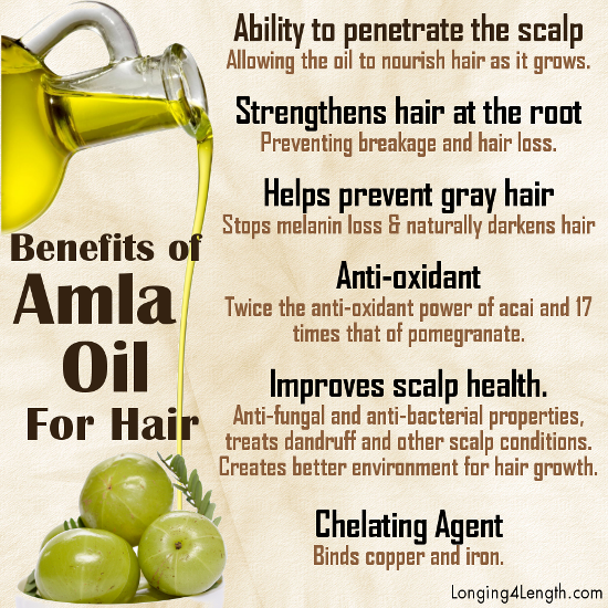 Amla Oil Can Also Help In Growing Back Lost Hair By Replenishing The Strands One Of Main Reasons Why Get Damaged And Break Apart Is