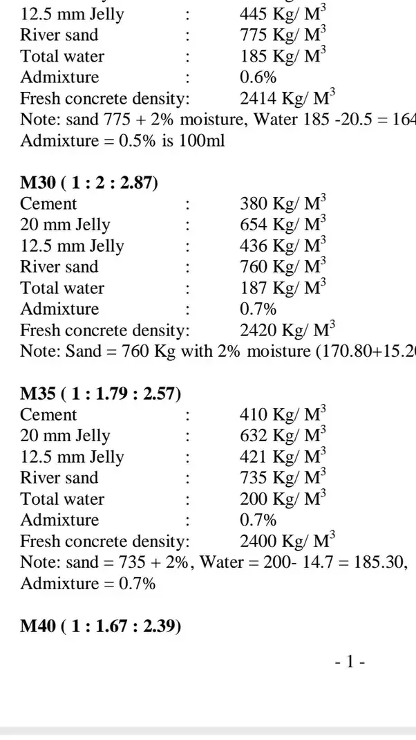 Concrete Mix Ratio For Patio Slabs: What Is The Ratio Of The M35 Grade Of Concrete?