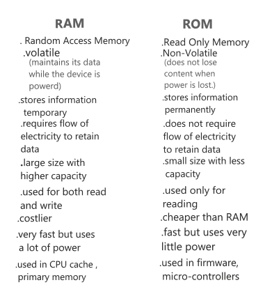What are the 5 differences between rom and ram in computer