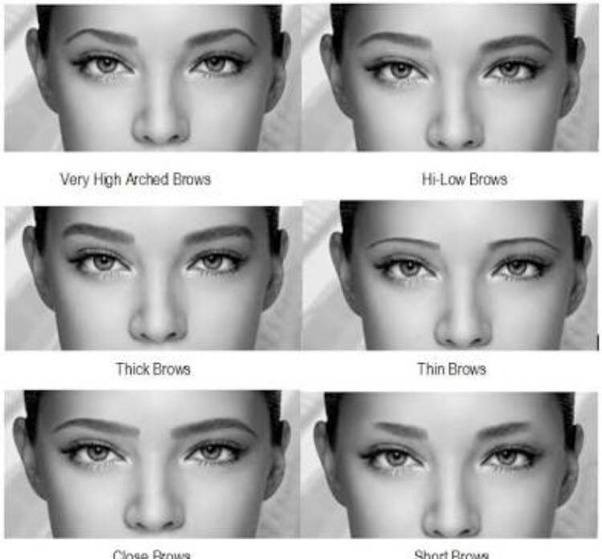 What Eyebrow Shapes Are Best Quora