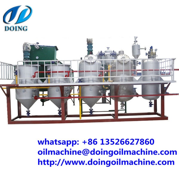 How much does it cost to setup a mini palm oil refining
