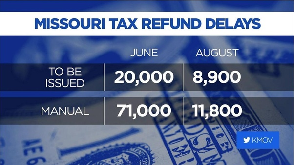 When can I expect my 2018 Missouri income tax? It's almost