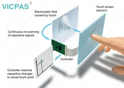 how does capacitive touch screen work pdf