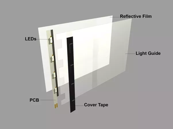 How to make a custom back-lit picture frame using led lights and a ...