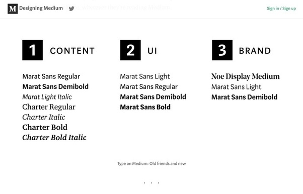 What fonts are used by Medium? - Quora