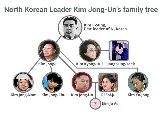 What kind of person is Kim Jong-un? - Quora
