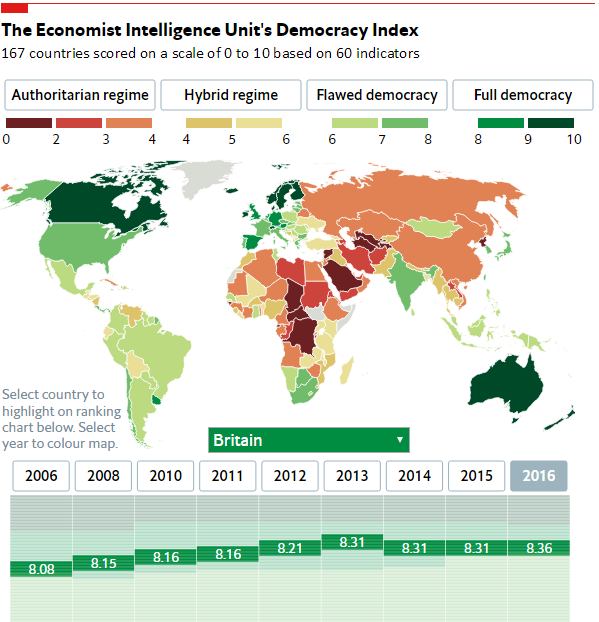 Why did democracy not give indian advantages in its economic democracy you may all have seen our prominent elected leaders hail india for being the biggest democratic and most diverse country in the world gumiabroncs Gallery