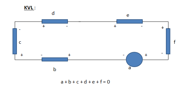 what is the kirchoff\u0027s voltage law? quorakvl states that the algebraic sum of voltages in a closed loop in any circuit is zero