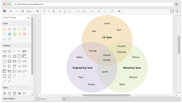 Is there software that can draw complex venn diagrams quora dream job created with visual paradigm online ccuart Choice Image