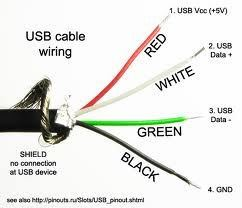 what will happen if i change the usb wire of my charger quora rh quora com wiring diagram usb charger wiring usb charger
