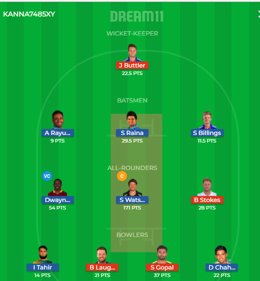 Is there any trick to form winning teams in fantasy dream11