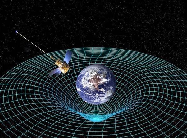 What is in space below earth quora it is just a 2 dimensional illustration of how gravitational field is generated around earth in reality such gravitational field is created everywhere publicscrutiny Image collections
