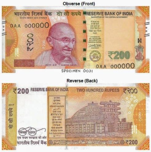 Indian rupee forex trading