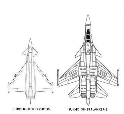 Fighter Aircraft: How does Eurofighter Typhoon compare to ...