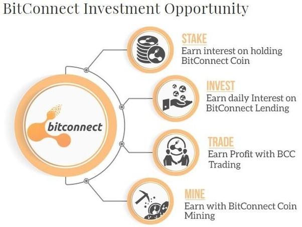 Can You Still Bitcoin Mine Earn Daily Interest Bitcoin Lukasz -