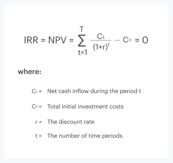 How to calculate IRR - Quora