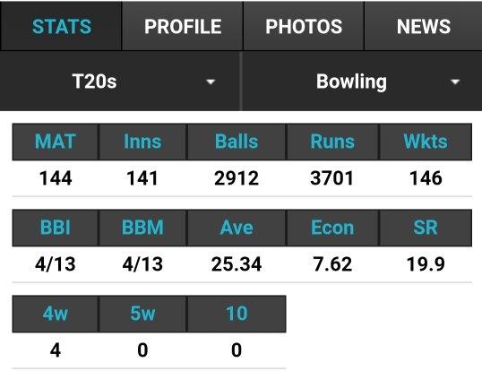 Is Ashok Dinda a failed cricketer? - Quora