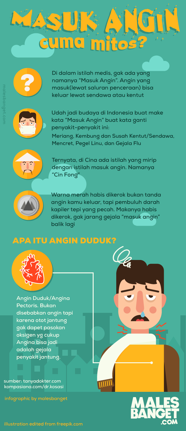 What's the best Indonesian word or phrase that should be