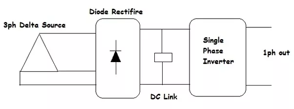 How can we convert a three phase ac to a single phase ac quora 2 using rectifier and inverter convert 3 phase delta connected source to dc using rectifier and again convert that dc to single phase ac using single swarovskicordoba Gallery