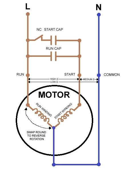 if a single phase motor hums but refuses to start, what ... ac motor wiring diagram single phase wiring diagram single phase motor #12
