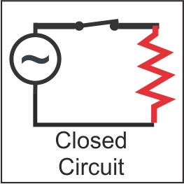 What is an open and closed circuit? How can it be ...