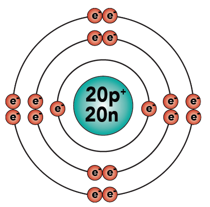 What Is The Atomic Number Of Ca2 Quora