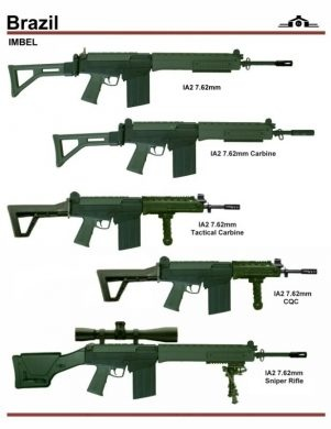 What is the service rifle used by your country's military