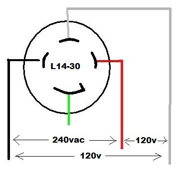 how to wire a l14 30 connector for a 240v generator quora rh quora com l14 30p wiring diagram l14 30 wiring diagram
