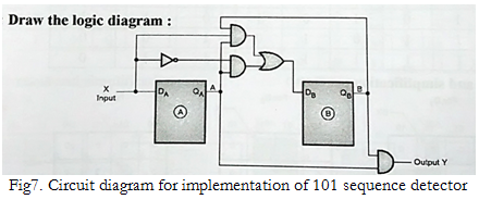 What is state    diagram    of moore of    101    sequence detector with one bit overlapping   Quora