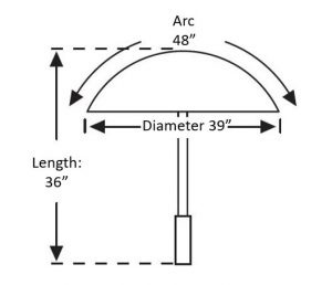 An Umbrella With Arc Under 50 Is Designed Specifically For One Person As You Get Ger Than Can Start To More People It At The Same