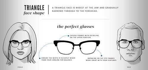 eye glass frames to fit facial features