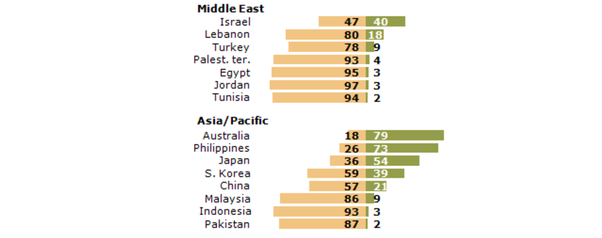 Muslim religious view on homosexuality in japan