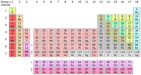 What is a halogen group in chemistry quora a halogen is generically referred by alphabet x urtaz