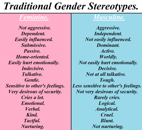 Female sex role stereotypes