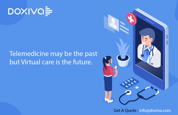 What are some of the newest innovations in telemedicine? - Quora