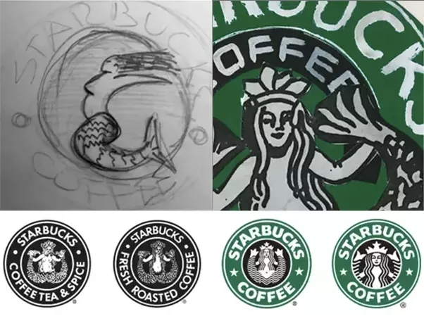 A 15th Century Woodcut Of Norse Two Tailed Mermaid Was The Original Inspiration For Starbucks Logo Above Early Sketches And Ink Drawings Updated