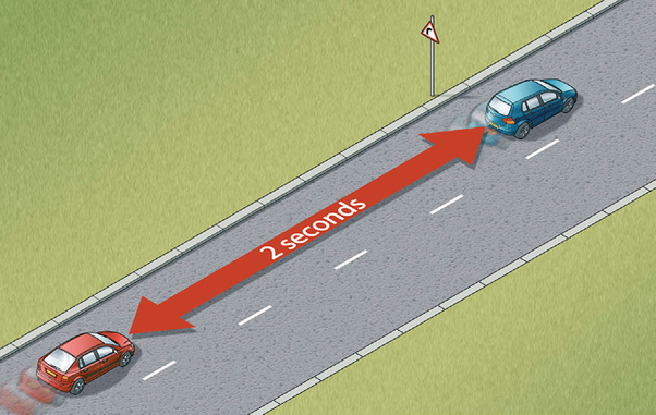 Safe Driving Distance Car Lengths