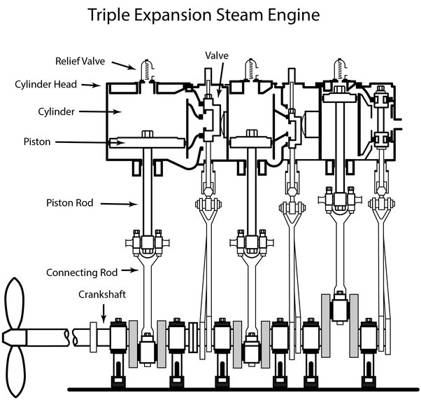 I'm currently working on designs of a steam engine for a CAD project