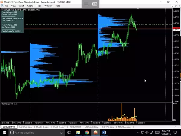 Forex 2 trades a day quoara