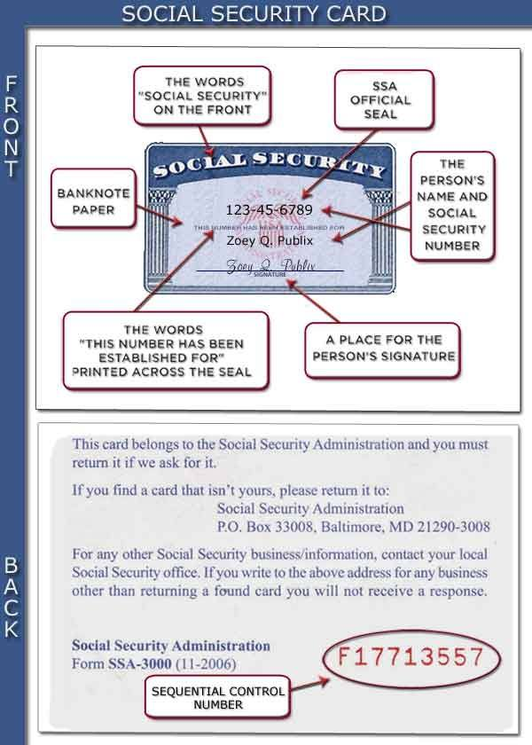 Is It True That The Letter Behind A Social Security Card Is Linked