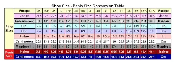 Penis size and womens orgasm