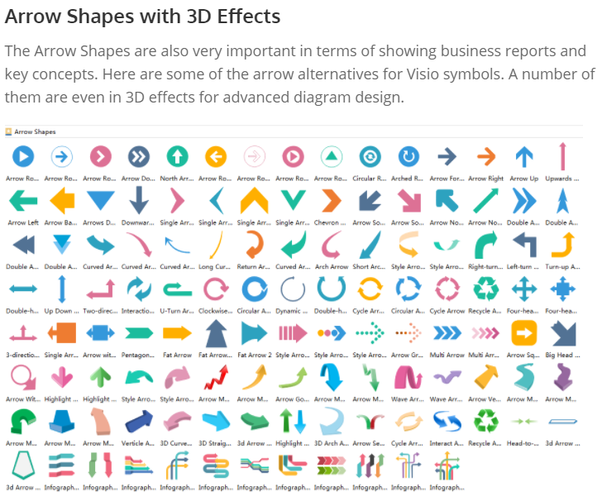 What are your favorite packs of Visio stencils and shapes? - Quora