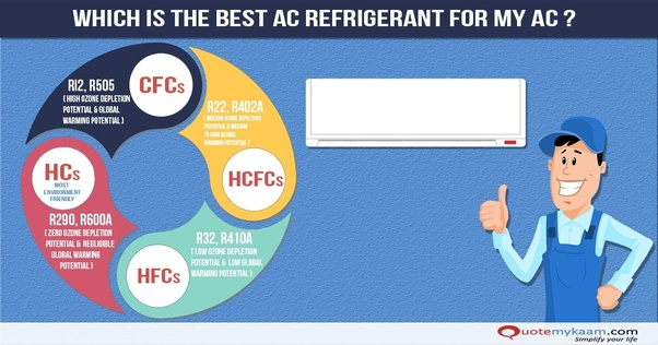 Which gas is better for an AC: 22, 32, or 410? - Quora