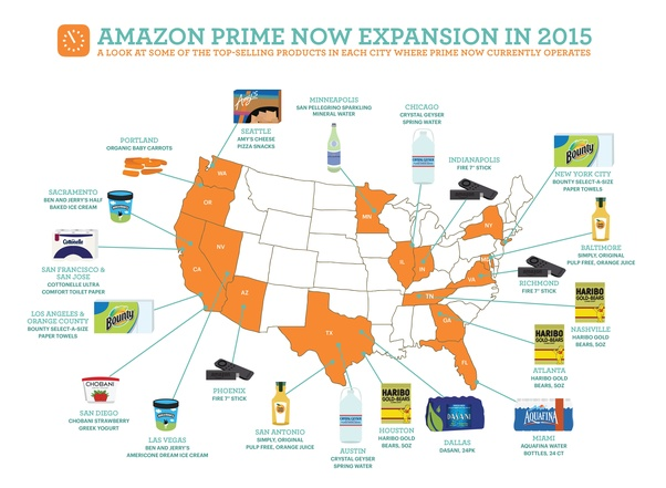 How Does Amazon Prime Now One Hour Delivery Work Quora