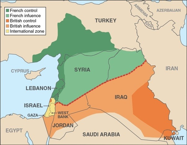 What were the mandates in the Middle East following WWI? - Quora
