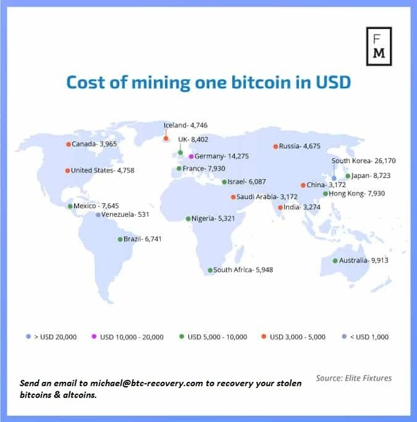 cost for bitcoin mining